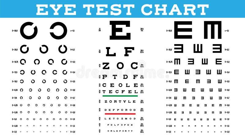 Вектор диаграммы теста глаза установленный Экзамен теста зрения оптически Здоровый вздох Медицинское обслуживание Офтальмолог, оф иллюстрация штока