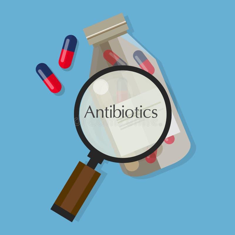 Вектор лекарства капсулы антибиотиков иллюстрация вектора