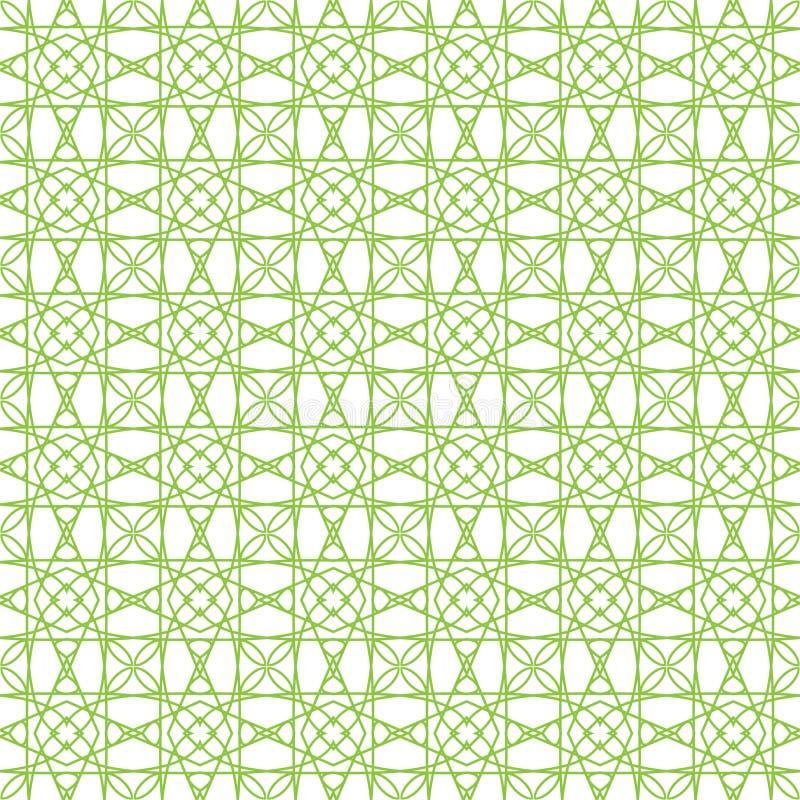 вектор зеленого guilloche предпосылки безшовный бесплатная иллюстрация