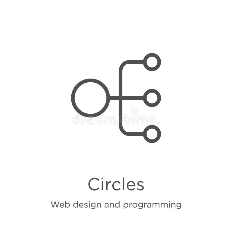 вектор значка кругов от веб-дизайна и программируя собрания Тонкая линия иллюстрация вектора значка плана кругов r иллюстрация вектора