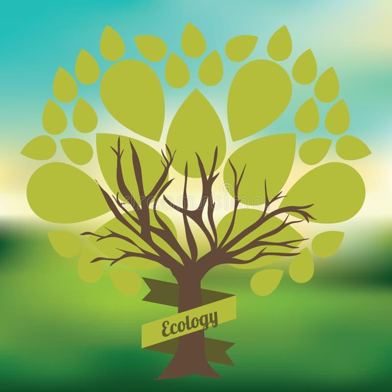 вектор картины экологичности конструкции хороший бесплатная иллюстрация