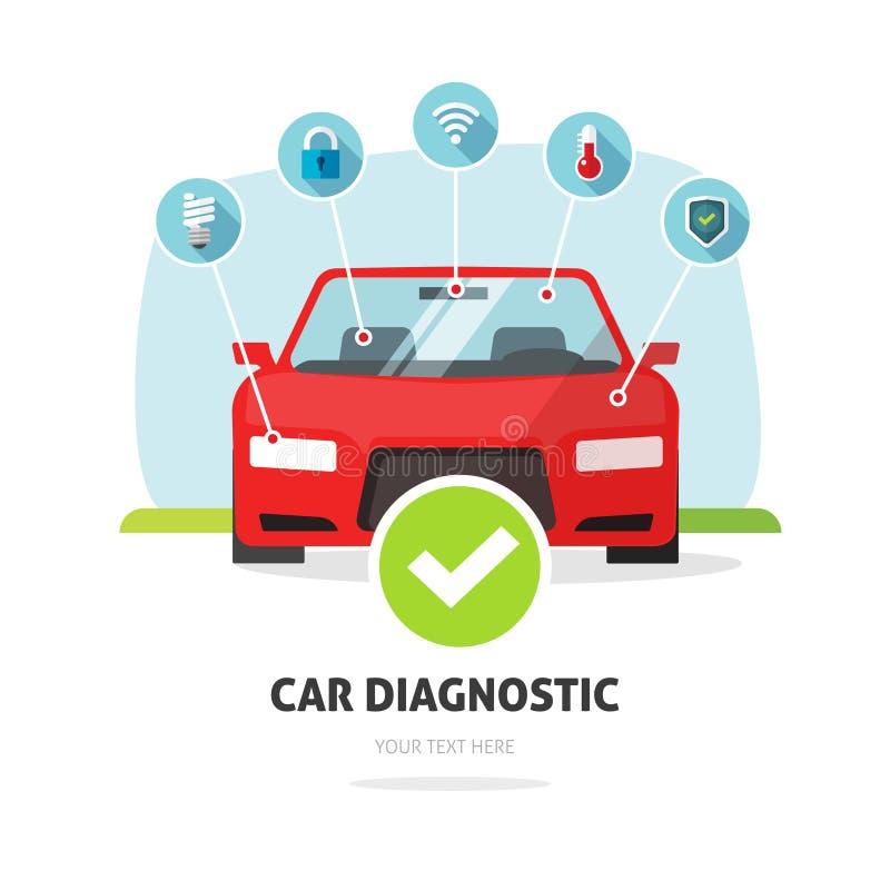 Вектор концепции обслуживания автомобиля диагностический, автоматическая испытательная станция обслуживания бесплатная иллюстрация