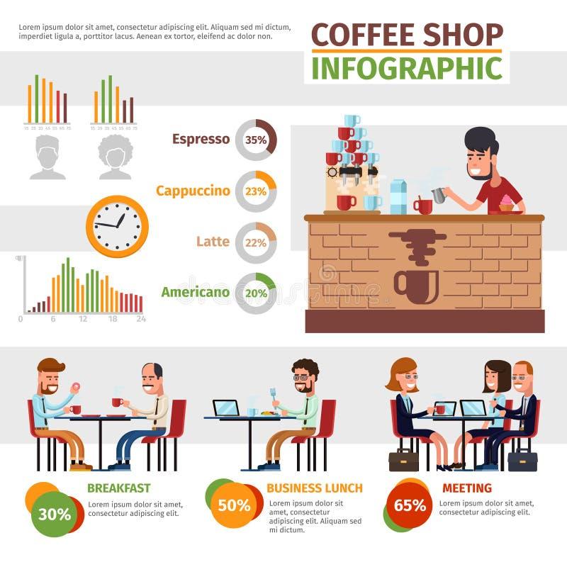 Вектор кофейни infographic иллюстрация вектора