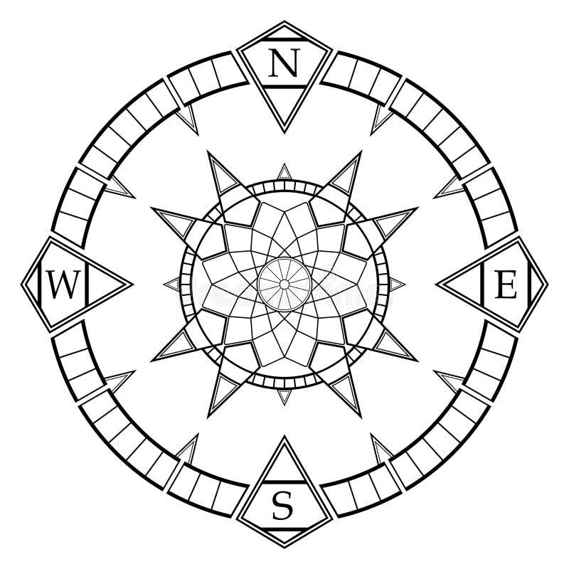 Вектор лимба картушки компаса Antik со всеми направлениями ветра на изолированной белой предпосылке иллюстрация штока
