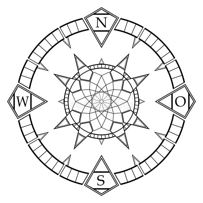 Вектор лимба картушки компаса Antik с немецким восточным описанием на изолированной белой предпосылке иллюстрация вектора
