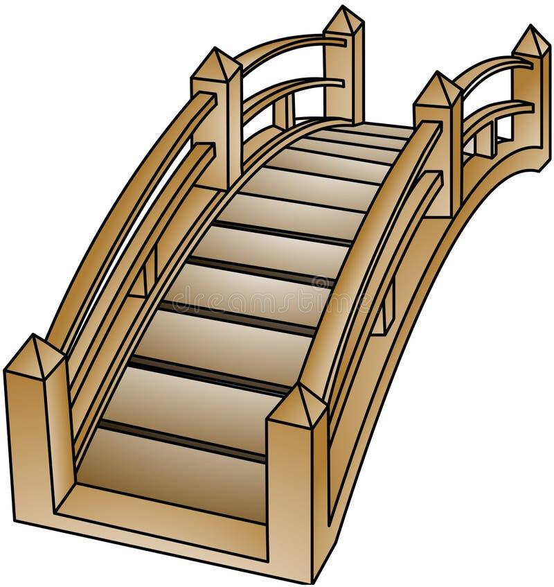 вектор моста иллюстрация вектора