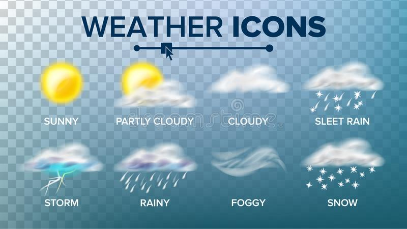 Вектор погоды установленный значками Солнечный, пасмурный шторм, ненастный, снег, туманный Хороший для сети, передвижного App на  иллюстрация вектора