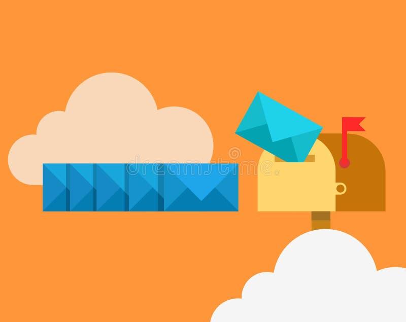 Вектор почтового ящика плоской почты конверта более низкий emailing иллюстрация вектора