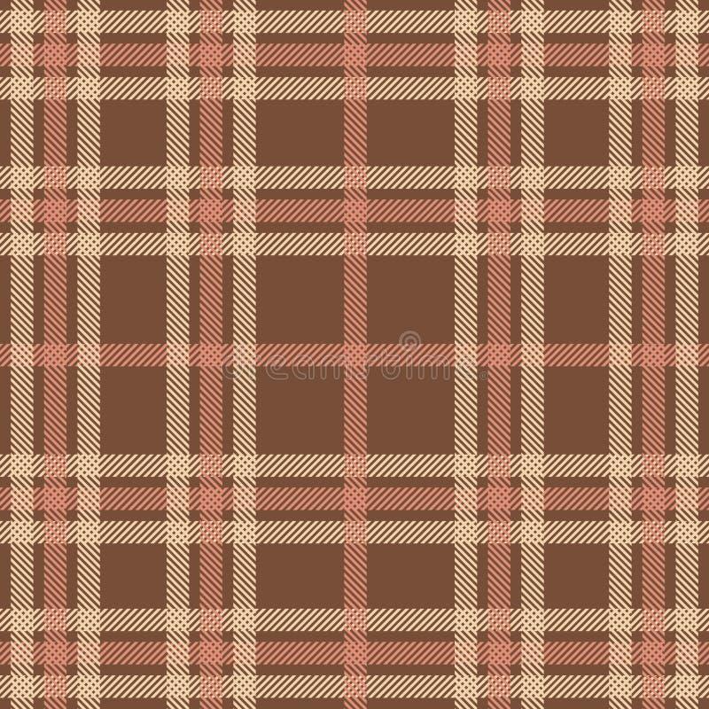 вектор текстуры шотландки картины иллюстрация штока