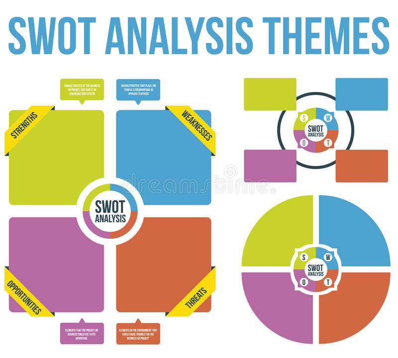 Вектор тем анализа SWOT иллюстрация штока