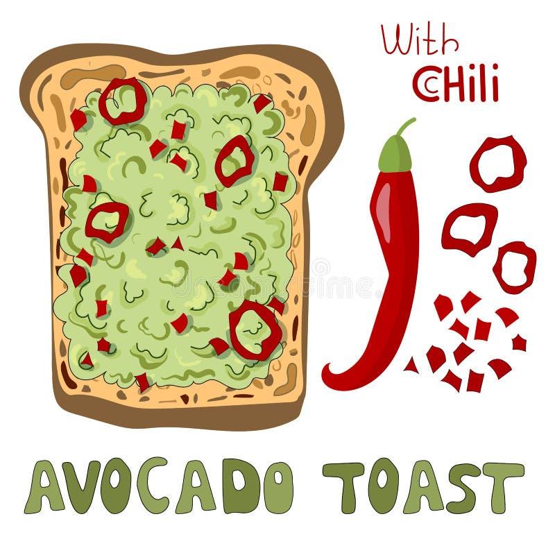 Вектор тоста авокадоа иллюстрация штока