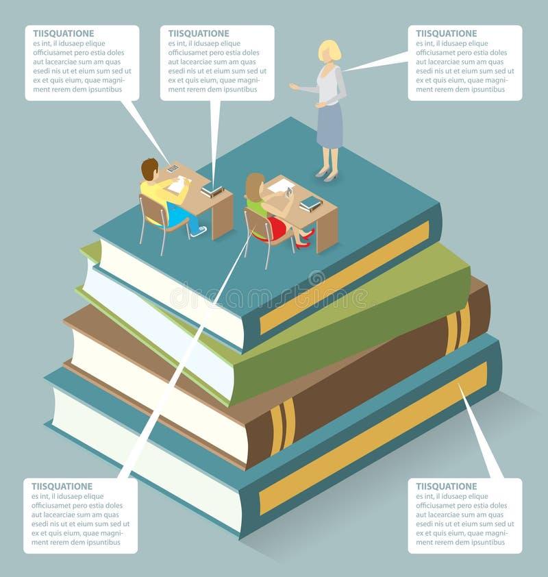 Вектор 3d плоско равновеликий с концепцией образования бесплатная иллюстрация