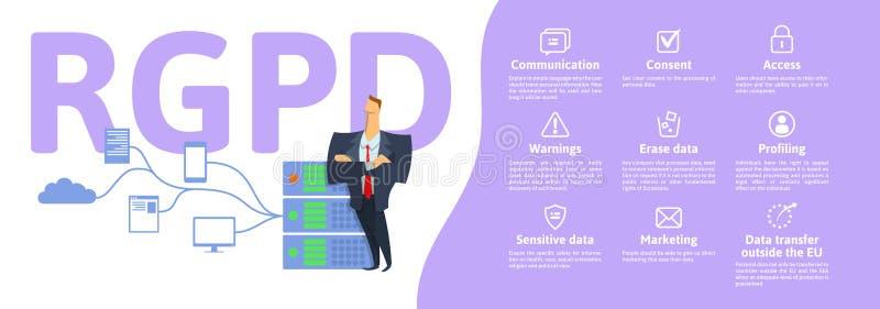 Версия RGPD, испанских и итальянских версии GDPR: Dati dei protezione копеечника generale Regolamento вектор концепции иллюстрация штока