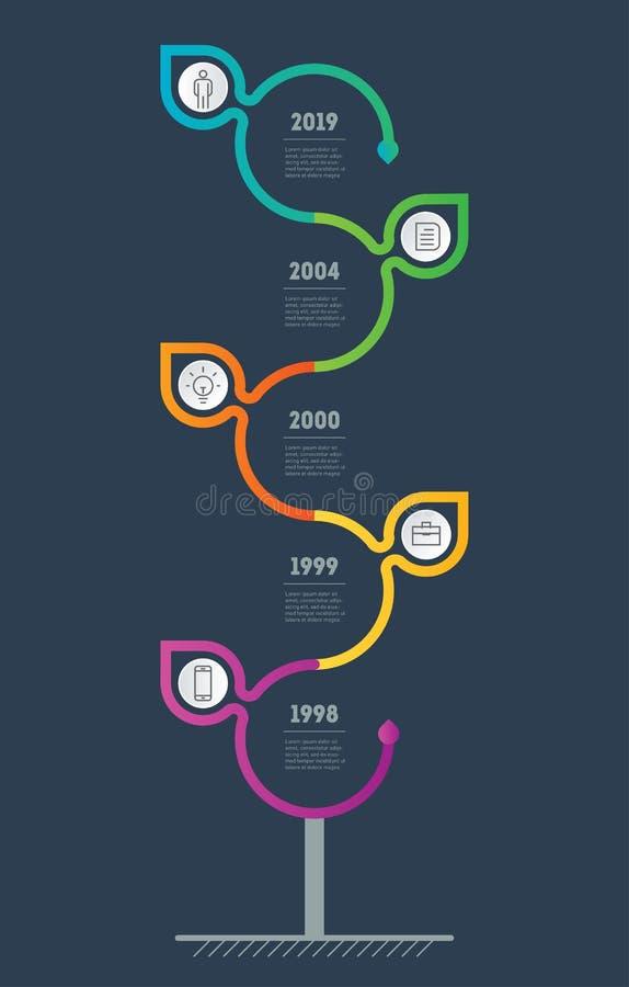 Вертикальное infographics срока с 5 частями Устойчивое и сбалансированное развитие и рост дела eco Граница временной рамки социал иллюстрация штока