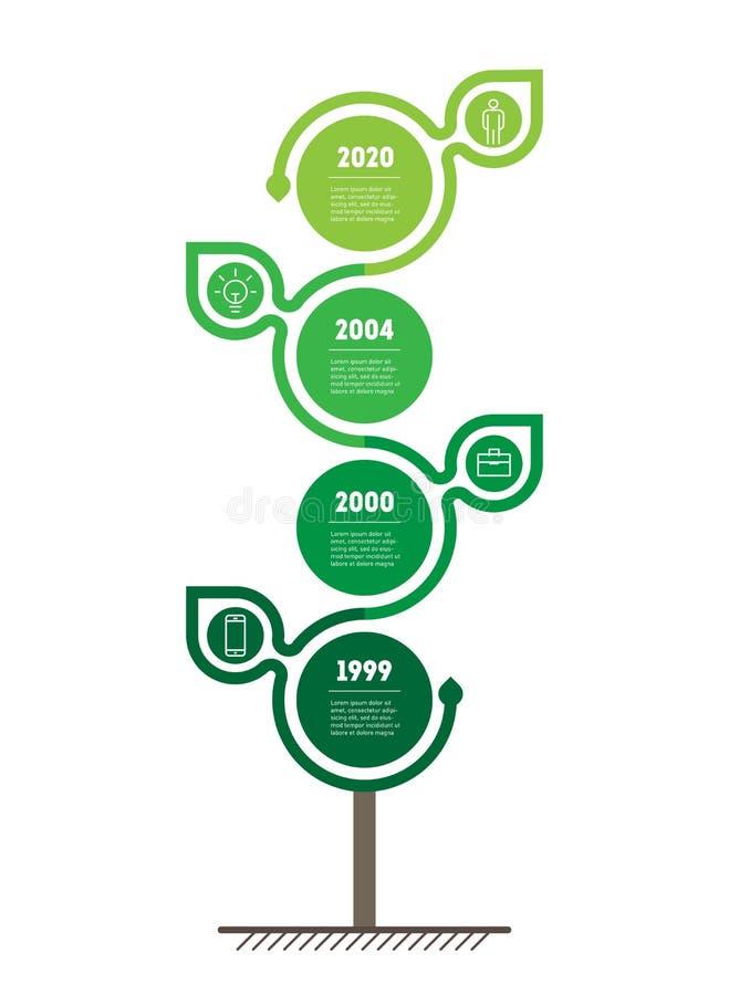 Вертикальное infographics срока Устойчивое и сбалансированное развитие и рост дела eco Граница временной рамки научного исследова иллюстрация штока