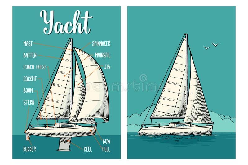 2 вертикальных плаката для яхт-клуба с типом ветрилами гравировка иллюстрация штока