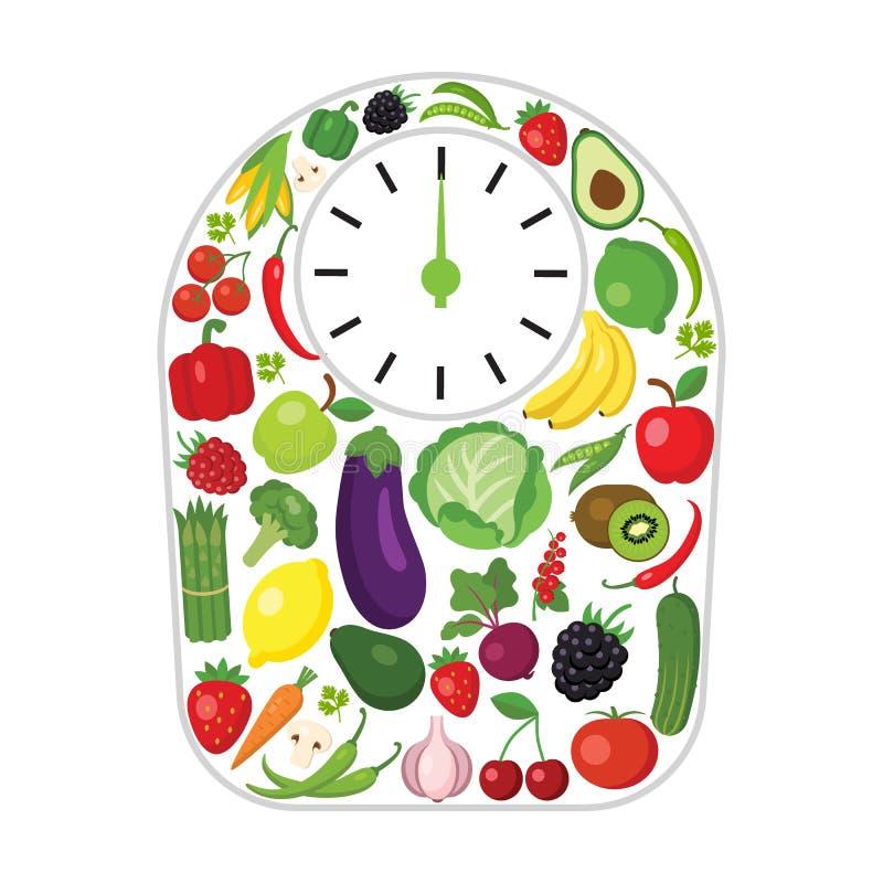 Весы сделанные из овощей и плодоовощей бесплатная иллюстрация