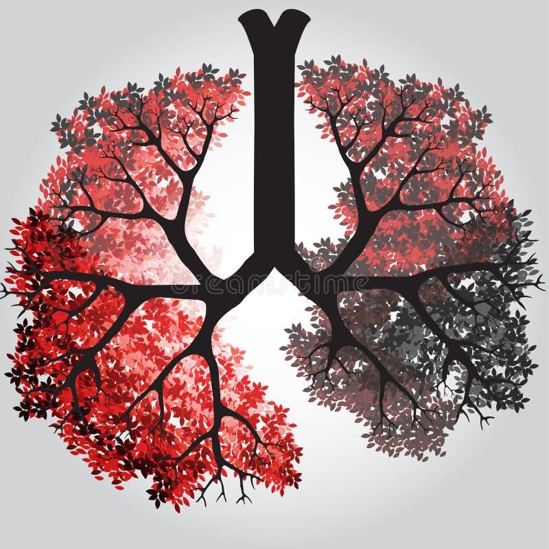 Ветви дерева любят легкие - иллюстрация вектора бесплатная иллюстрация