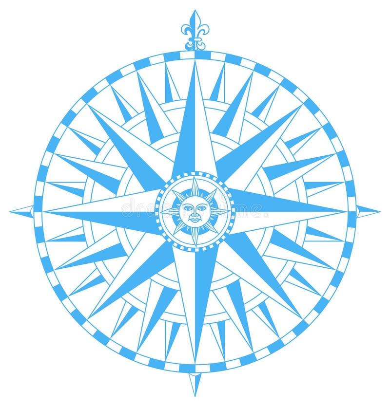 ветер вектора лимба картушки компаса иллюстрация вектора