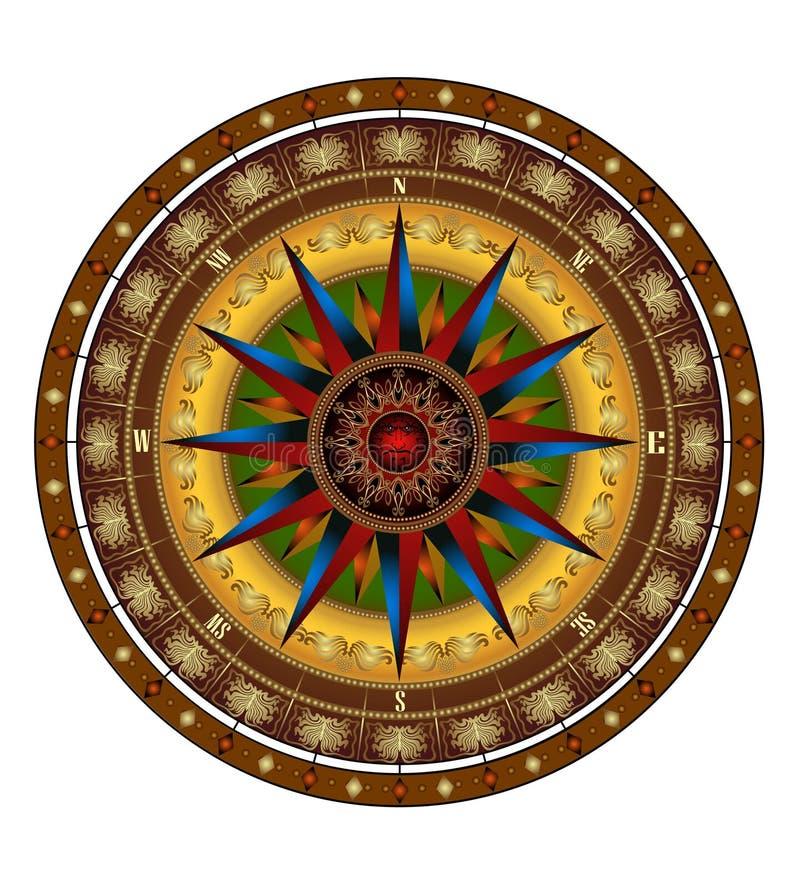 ветер лимба картушки компаса иллюстрация штока