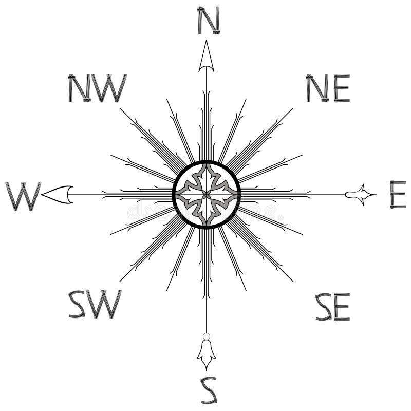 ветер силуэта лимба картушки компаса иллюстрация вектора