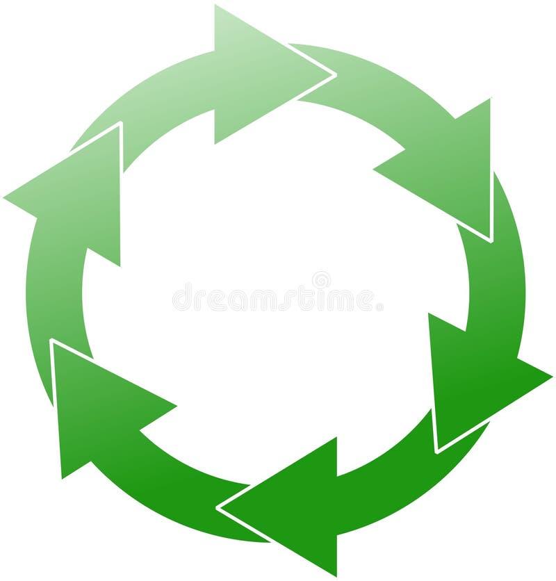 вечное круга зеленое иллюстрация вектора