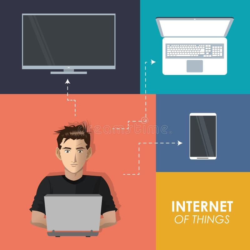 Вещи интернета укомплектовывают личным составом работая ТВ мобильного телефона технологий компьтер-книжки цифровое иллюстрация штока
