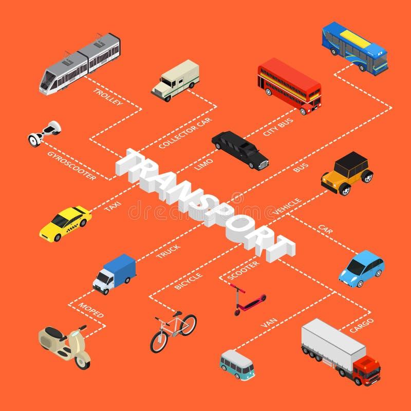 Взгляд плаката карты концепции автомобиля 3d Infographics перехода равновеликий r иллюстрация штока