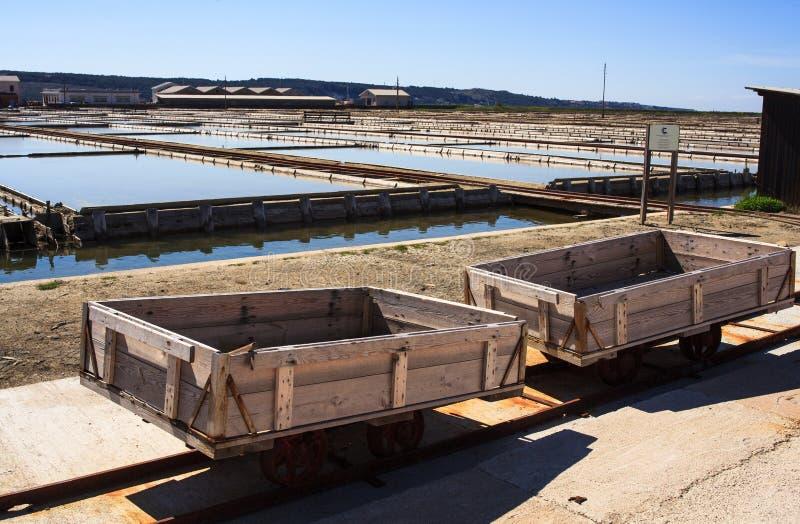 Взгляд прудов испарения соли в Secovlje стоковое изображение