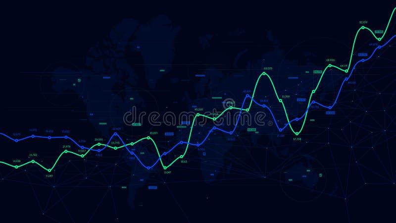 Визуализирование данным по аналитика цифров, финансовый план-график, приборная панель вектора иллюстрация штока