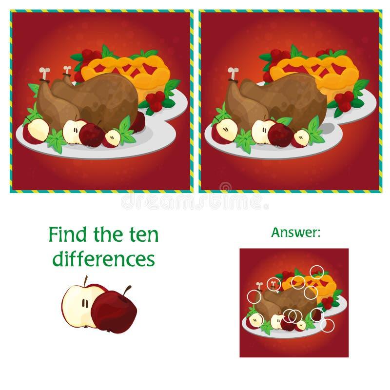 Визуальная игра для детей Задача - найдите 10 разниц иллюстрация штока