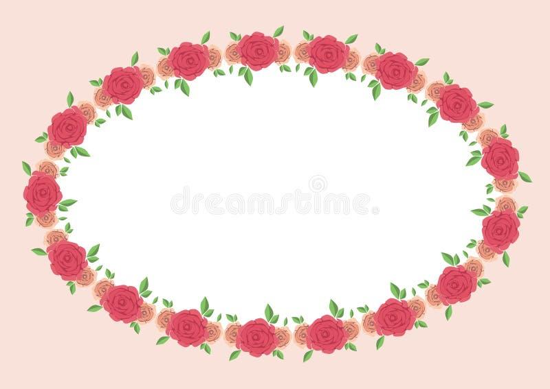 Винтажная рамка вектора с красочными красивыми розами желтый цвет обоев вектора уравновешивания rac померанцовой картины цветков  бесплатная иллюстрация