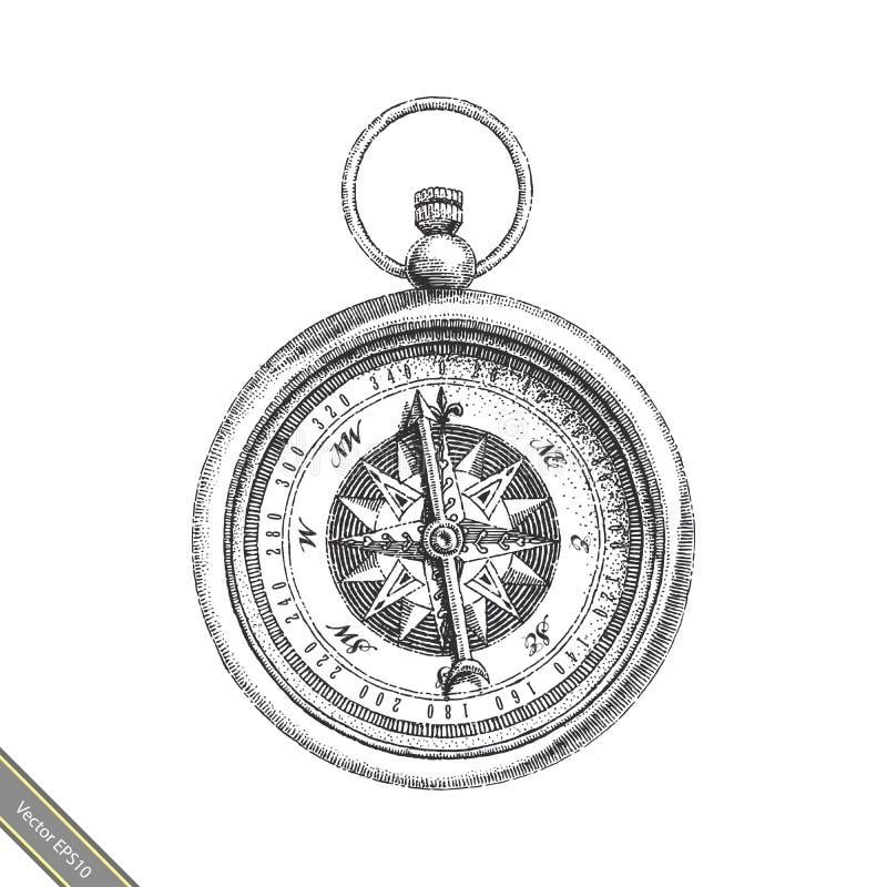 Винтажная рука компаса рисуя черно-белое clipart иллюстрация штока