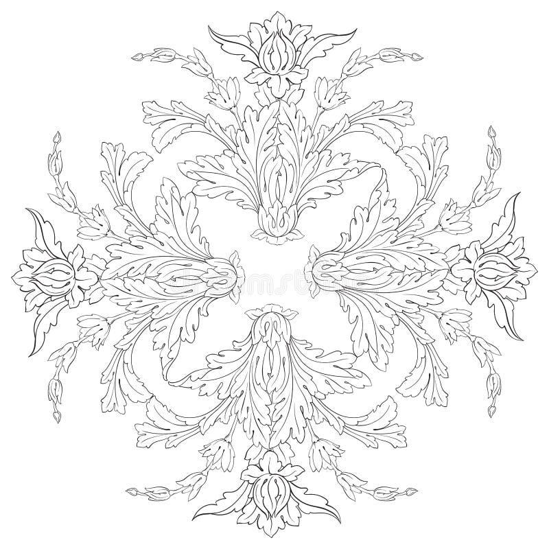 Винтажный барочный орнамент переченя рамки иллюстрация штока