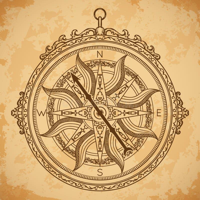 Винтажный компас на постаретой бумажной предпосылке иллюстрация штока