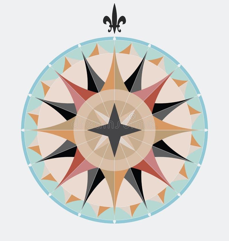 Винтажный компас иллюстрация штока