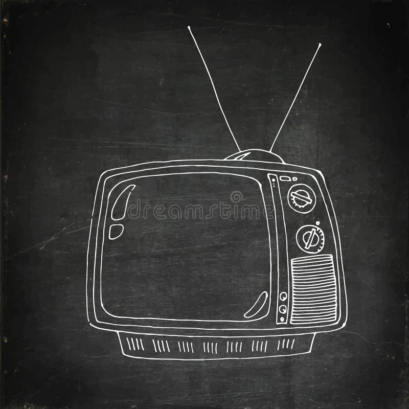 Винтажный телевизор иллюстрация вектора