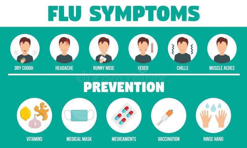Вирусный грипп infographic, плоский стиль бесплатная иллюстрация