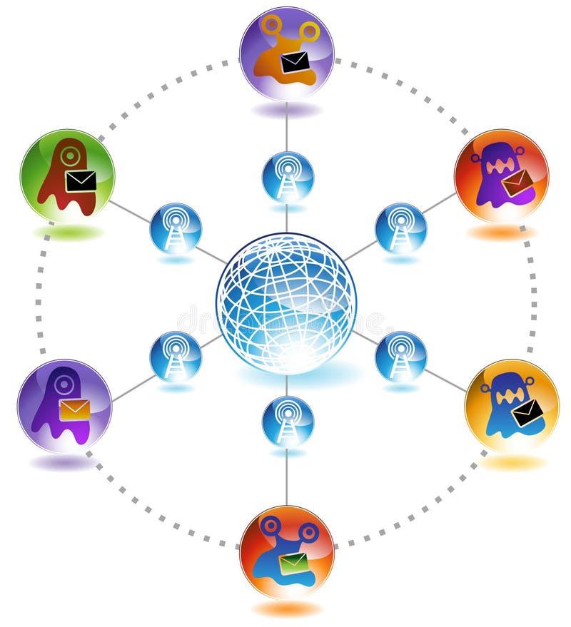 вирусы глобальной вычислительной сети бесплатная иллюстрация