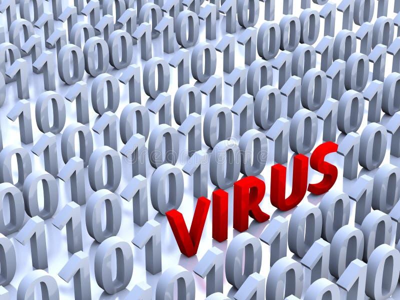 вирус бесплатная иллюстрация