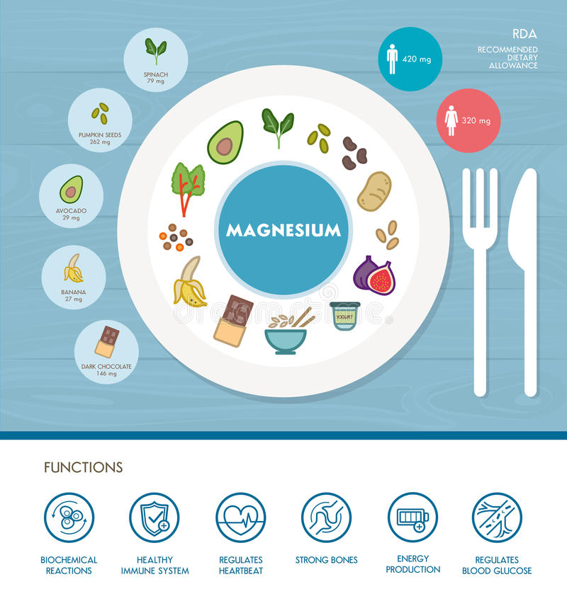 Витамины и минералы бесплатная иллюстрация