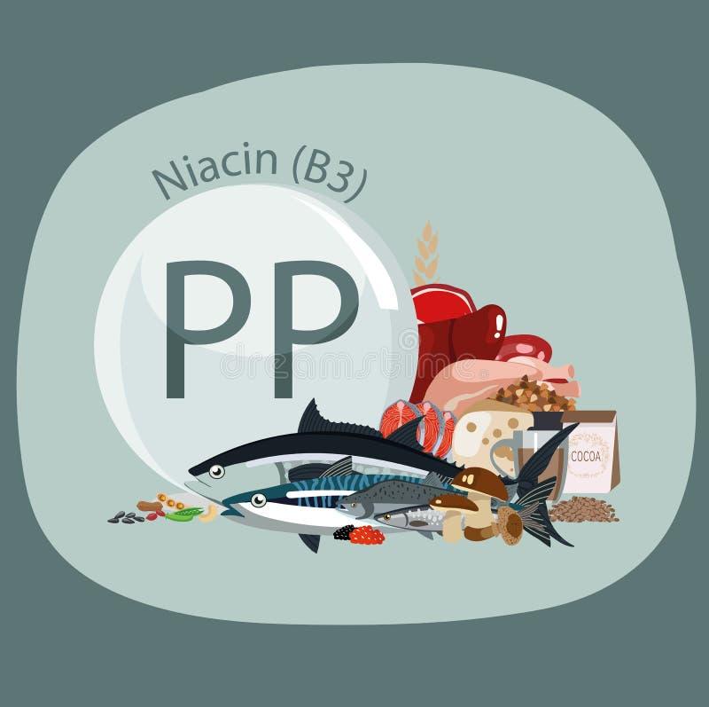 Витамин pp Естественная органическая еда с высоким содержанием витамина иллюстрация вектора