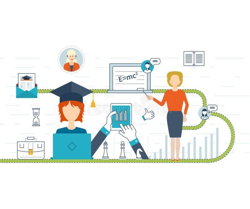 Вклад в образовании Развитие бизнеса иллюстрация штока