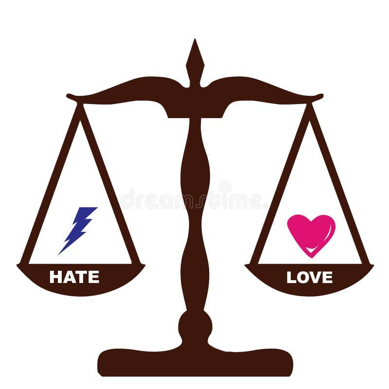 влюбленность ненависти ощупываний такие же весы бесплатная иллюстрация