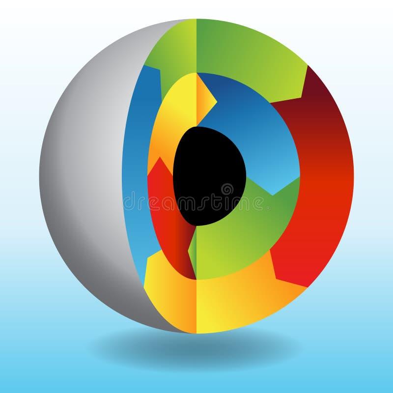 Внутренний отростчатый глобус иллюстрация вектора