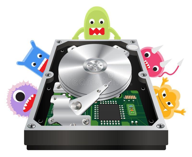 Внутри внутреннего жёсткого диска с компьютером вируса бесплатная иллюстрация