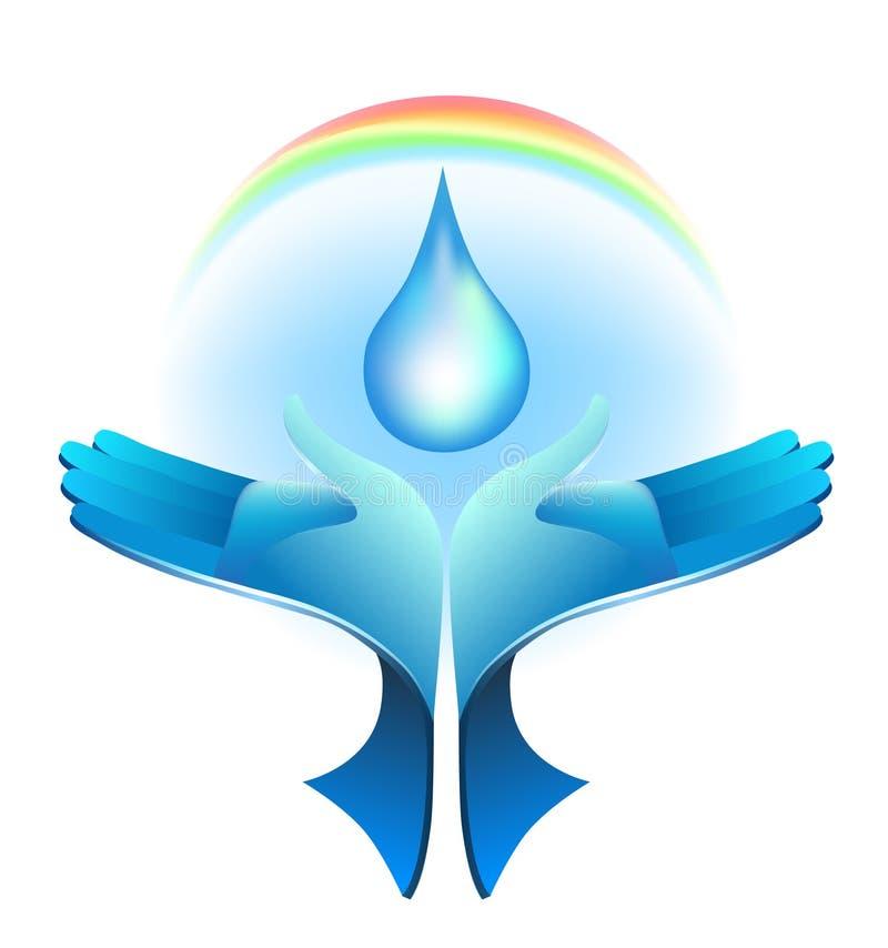 вода рук бесплатная иллюстрация