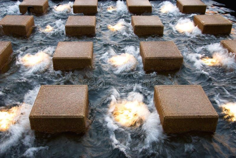 вода характеристики стоковые изображения