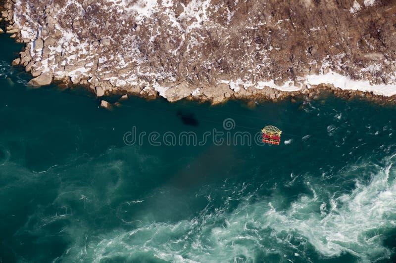 водоворот niagara фуникулера стоковое фото