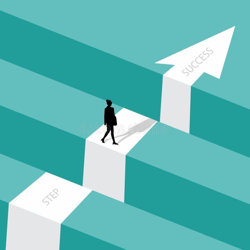 Возможность дела или концепция вектора препятствия с положением бизнес-леди иллюстрация штока